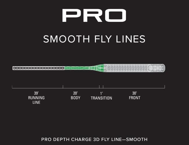 Orvis-Pro-Depth-Charge-Fliegenschnur-Taper