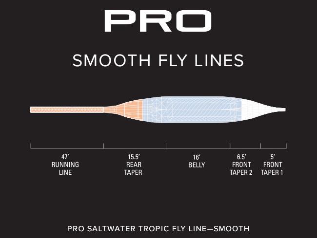 Orvis-Pro-Saltwater-Tropic-Smooth-Fliegenschnur-Taper