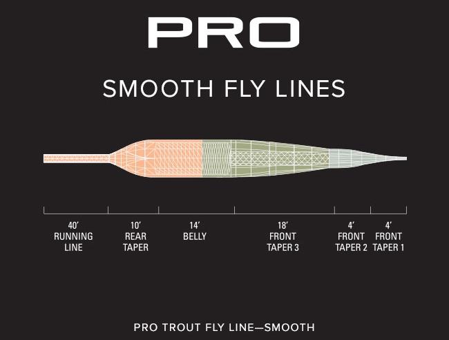 Orvis-Pro-Trout-Smooth-Fliegenschnur-Taper
