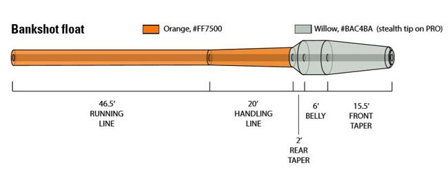 Orvis-Hydros-Bank Shot Fliegenschnur schwimmend Taper